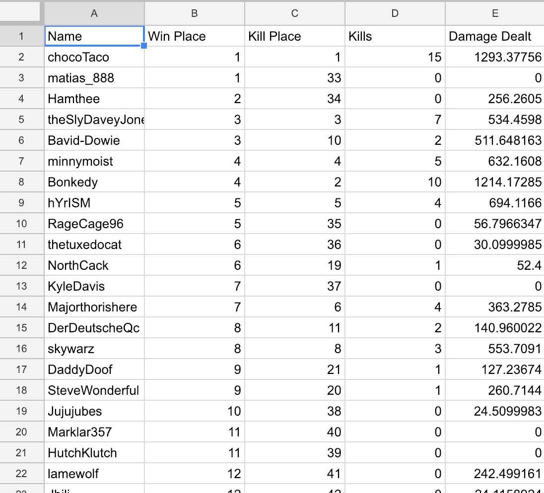 CSV Spreadsheet screenshot